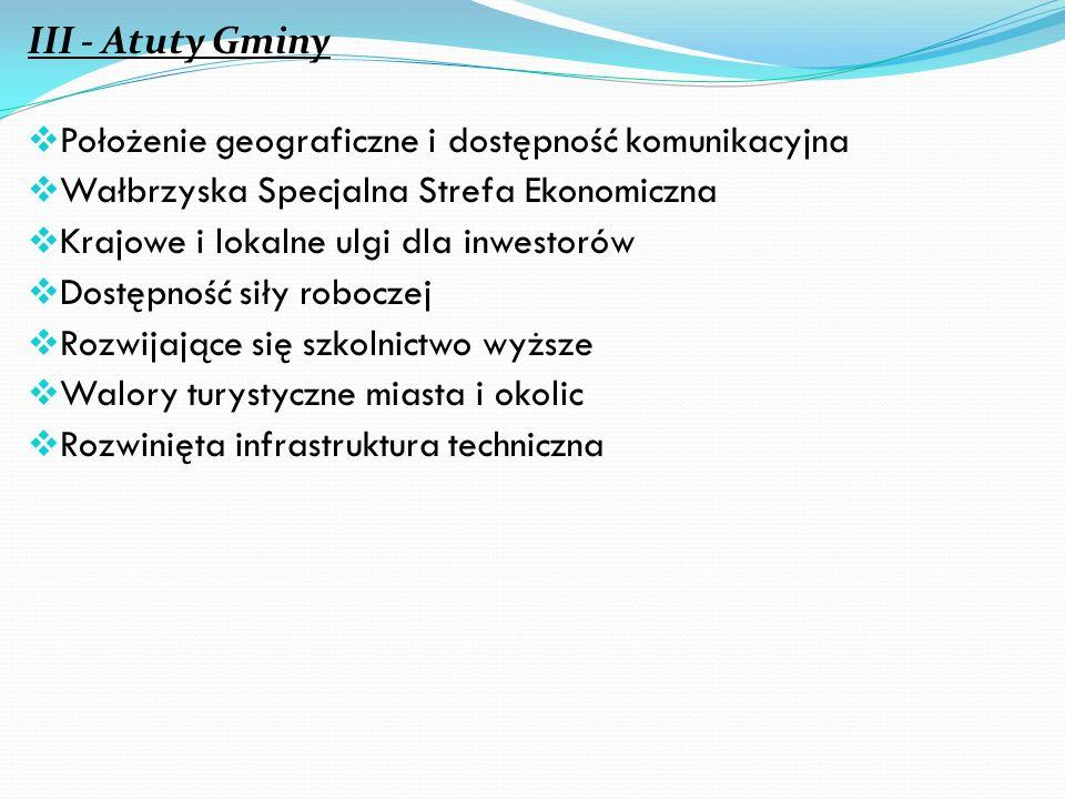 III - Atuty Gminy Położenie geograficzne i dostępność komunikacyjna Wałbrzyska Specjalna Strefa Ekonomiczna Krajowe i lokalne ulgi dla inwestorów Dostępność siły roboczej Rozwijające się szkolnictwo wyższe Walory turystyczne miasta i okolic Rozwinięta infrastruktura techniczna