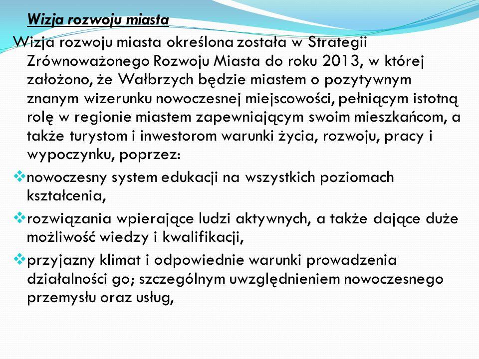 Wizja rozwoju miasta Wizja rozwoju miasta określona została w Strategii Zrównoważonego Rozwoju Miasta do roku 2013, w której założono, że Wałbrzych będzie miastem o pozytywnym znanym wizerunku nowoczesnej miejscowości, pełniącym istotną rolę w regionie miastem zapewniającym swoim mieszkańcom, a także turystom i inwestorom warunki życia, rozwoju, pracy i wypoczynku, poprzez: nowoczesny system edukacji na wszystkich poziomach kształcenia, rozwiązania wpierające ludzi aktywnych, a także dające duże możliwość wiedzy i kwalifikacji, przyjazny klimat i odpowiednie warunki prowadzenia działalności go; szczególnym uwzględnieniem nowoczesnego przemysłu oraz usług,