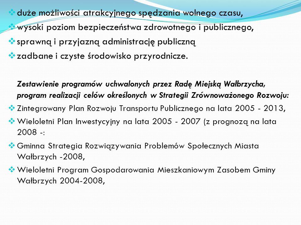 Wizja rozwoju miasta Wizja rozwoju miasta określona została w Strategii Zrównoważonego Rozwoju Miasta do roku 2013, w której założono, że Wałbrzych bę