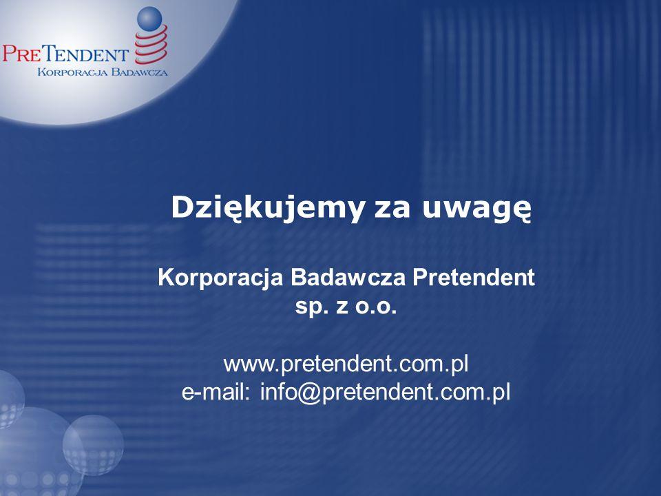 Dziękujemy za uwagę Korporacja Badawcza Pretendent sp. z o.o. www.pretendent.com.pl e-mail: info@pretendent.com.pl