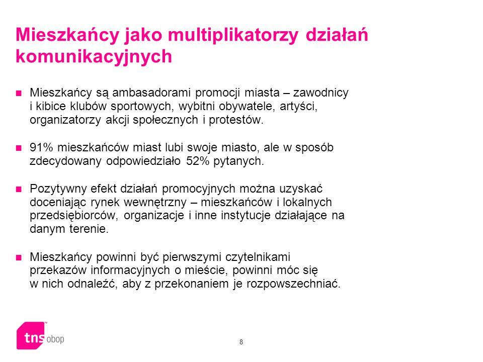 9 Mieszkańcy o swoim mieście – wyniki badania Badanie zostało przeprowadzone w lutym 2007 roku na ogólnopolskiej próbie 1000 Polaków.