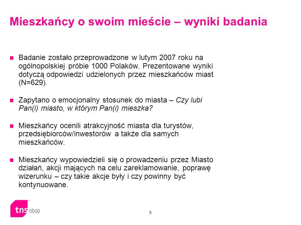 9 Mieszkańcy o swoim mieście – wyniki badania Badanie zostało przeprowadzone w lutym 2007 roku na ogólnopolskiej próbie 1000 Polaków. Prezentowane wyn