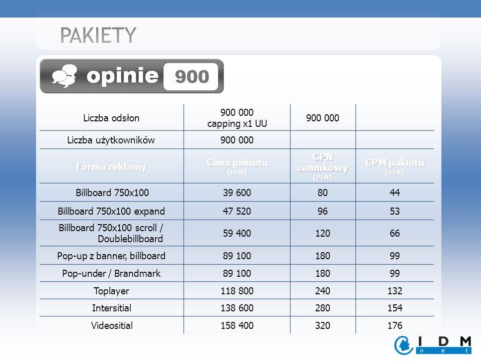 PAKIETY Liczba odsłon 900 000 capping x1 UU 900 000 Liczba użytkowników900 000 Forma reklamy Cena pakietu (PLN) CPN cennikowy (PLN) CPM pakietu (PLN)