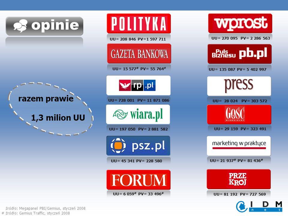 PremiumOpienie – Polityka.pl Polityka.pl UU = 208 846 PV = 1 597 711 » Serwis polityka.pl to internetowe wydanie POLITYKI, jednego z najbardziej prestiżowych i najchętniej czytanych polskich tygodników.