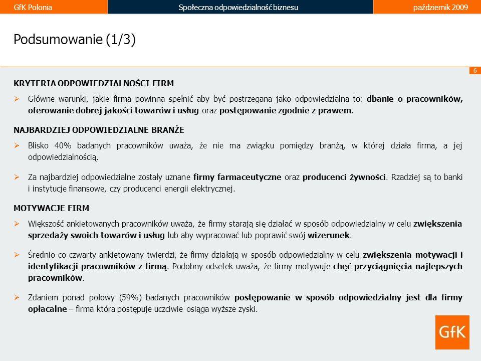 GfK PoloniaSpołeczna odpowiedzialność biznesupaździernik 2009 7 Podsumowanie (2/3) WYMIARY ODPOWIEDZIALNOŚCI Zdaniem większości badanych kluczową wartością w relacjach firma - pracownik jest godna płaca.
