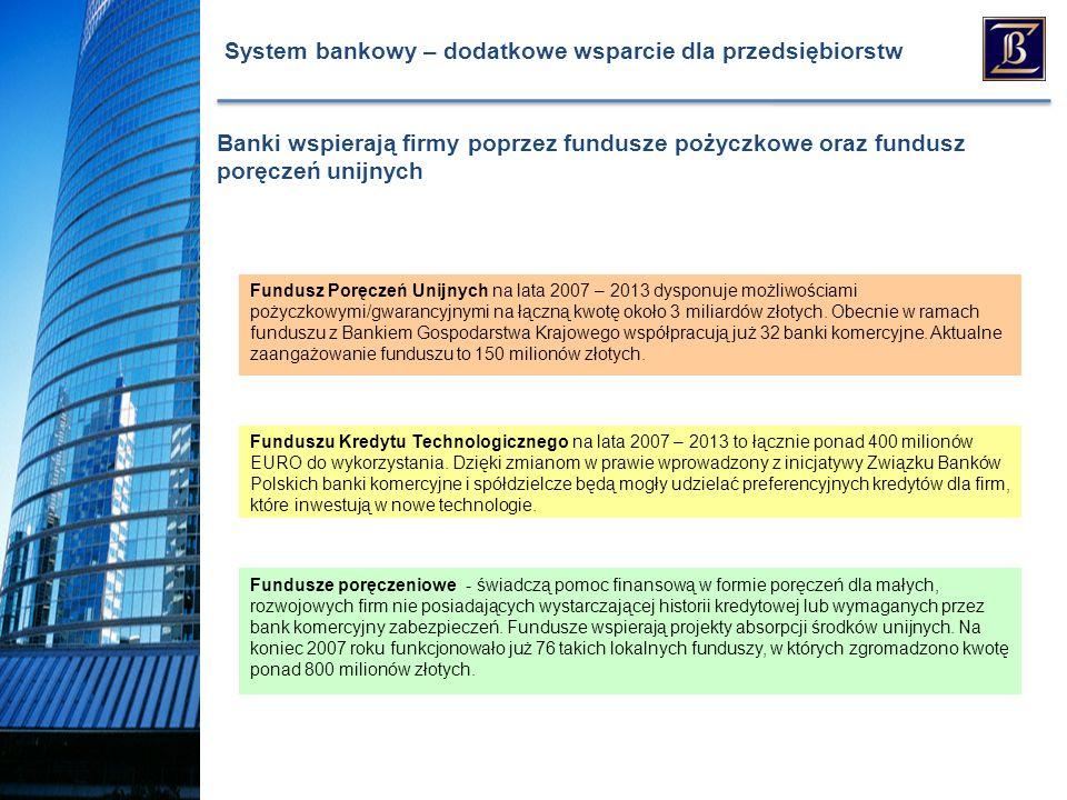 System bankowy – dodatkowe wsparcie dla przedsiębiorstw Fundusz Poręczeń Unijnych na lata 2007 – 2013 dysponuje możliwościami pożyczkowymi/gwarancyjnymi na łączną kwotę około 3 miliardów złotych.