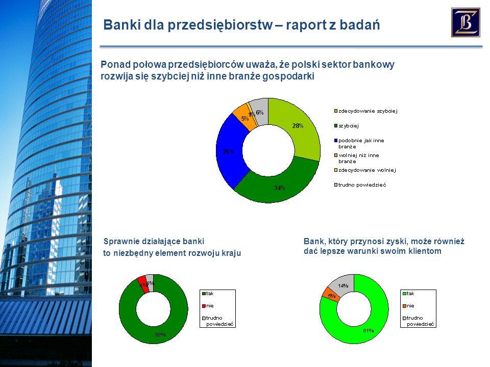 Ponad połowa przedsiębiorców uważa, że polski sektor bankowy rozwija się szybciej niż inne branże gospodarki Banki dla przedsiębiorstw – raport z badań Sprawnie działające banki to niezbędny element rozwoju kraju Bank, który przynosi zyski, może również dać lepsze warunki swoim klientom