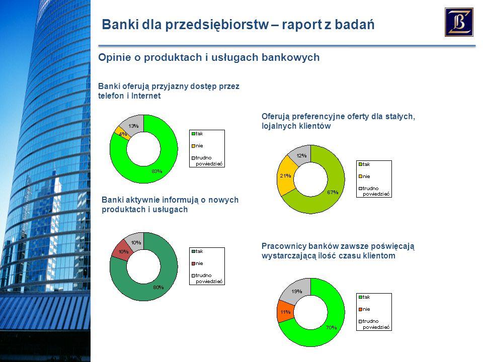 Banki dla przedsiębiorstw – raport z badań Banki aktywnie informują o nowych produktach i usługach Pracownicy banków zawsze poświęcają wystarczającą ilość czasu klientom Banki oferują przyjazny dostęp przez telefon i Internet Opinie o produktach i usługach bankowych Oferują preferencyjne oferty dla stałych, lojalnych klientów