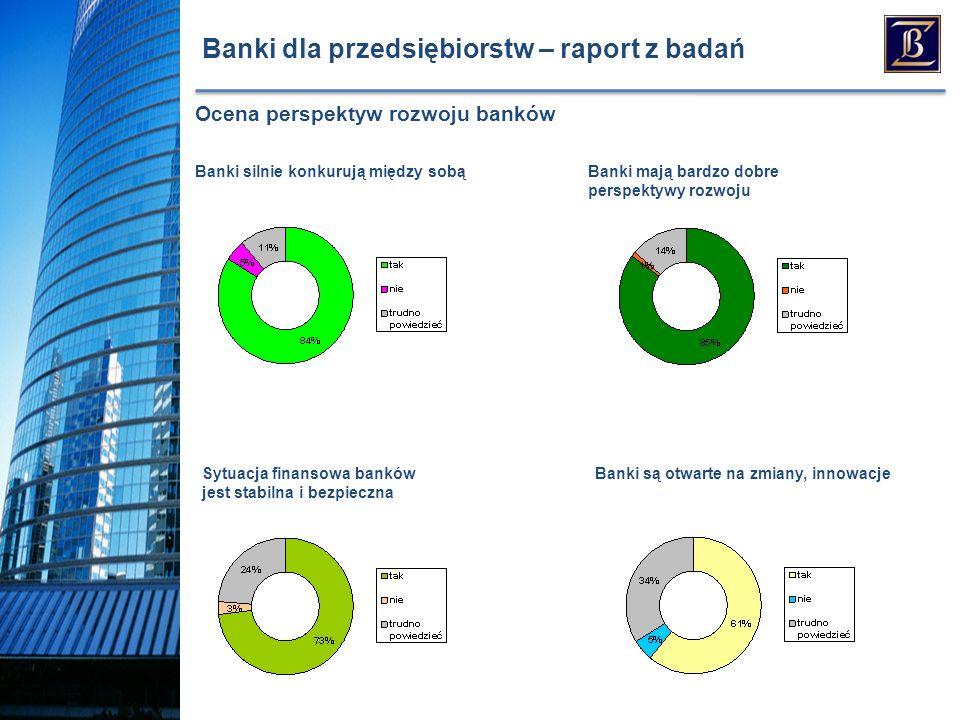 Banki dla przedsiębiorstw – raport z badań Sytuacja finansowa banków jest stabilna i bezpieczna Banki są otwarte na zmiany, innowacje Banki silnie konkurują między sobą Ocena perspektyw rozwoju banków Banki mają bardzo dobre perspektywy rozwoju