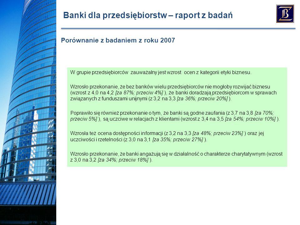 Banki dla przedsiębiorstw – raport z badań W grupie przedsiębiorców zauważalny jest wzrost ocen z kategorii etyki biznesu.