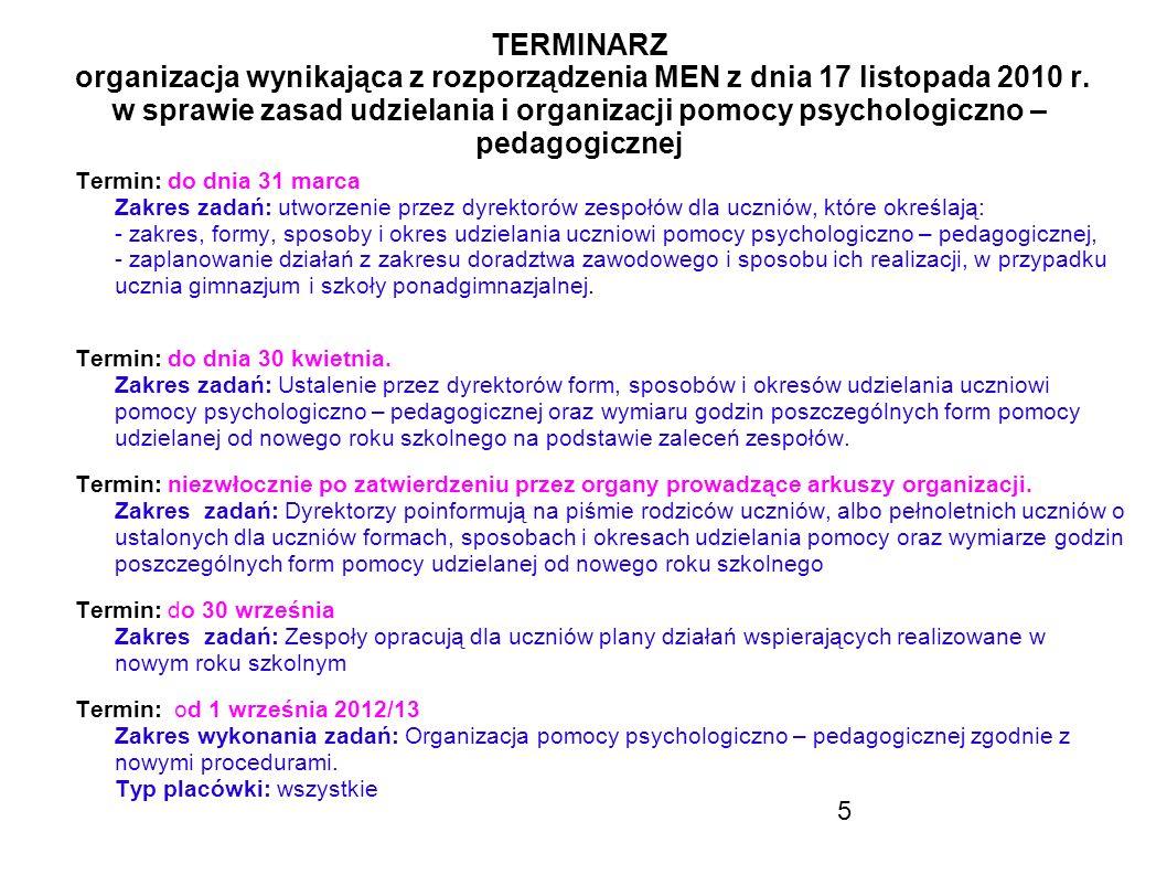 TERMINARZ organizacja wynikająca z rozporządzenia MEN z dnia 17 listopada 2010 r. w sprawie zasad udzielania i organizacji pomocy psychologiczno – ped