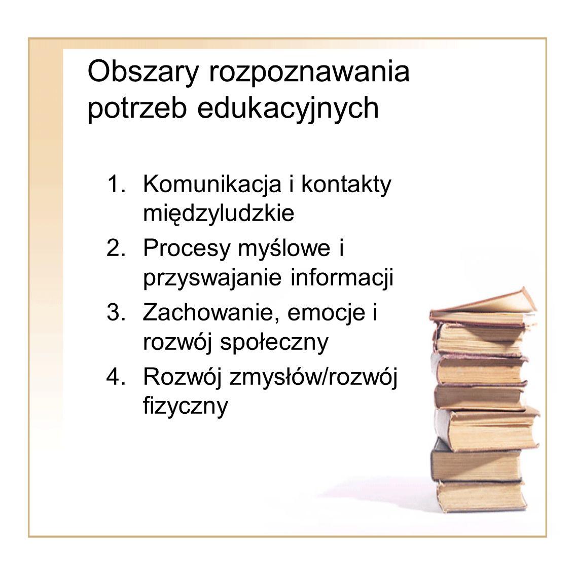 Obszary rozpoznawania potrzeb edukacyjnych 1.Komunikacja i kontakty międzyludzkie 2.Procesy myślowe i przyswajanie informacji 3.Zachowanie, emocje i r