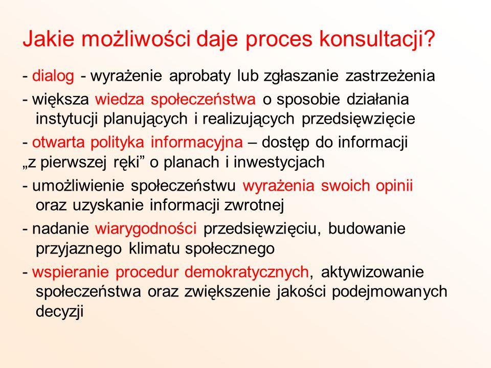 Jakie możliwości daje proces konsultacji? - dialog - wyrażenie aprobaty lub zgłaszanie zastrzeżenia - większa wiedza społeczeństwa o sposobie działani