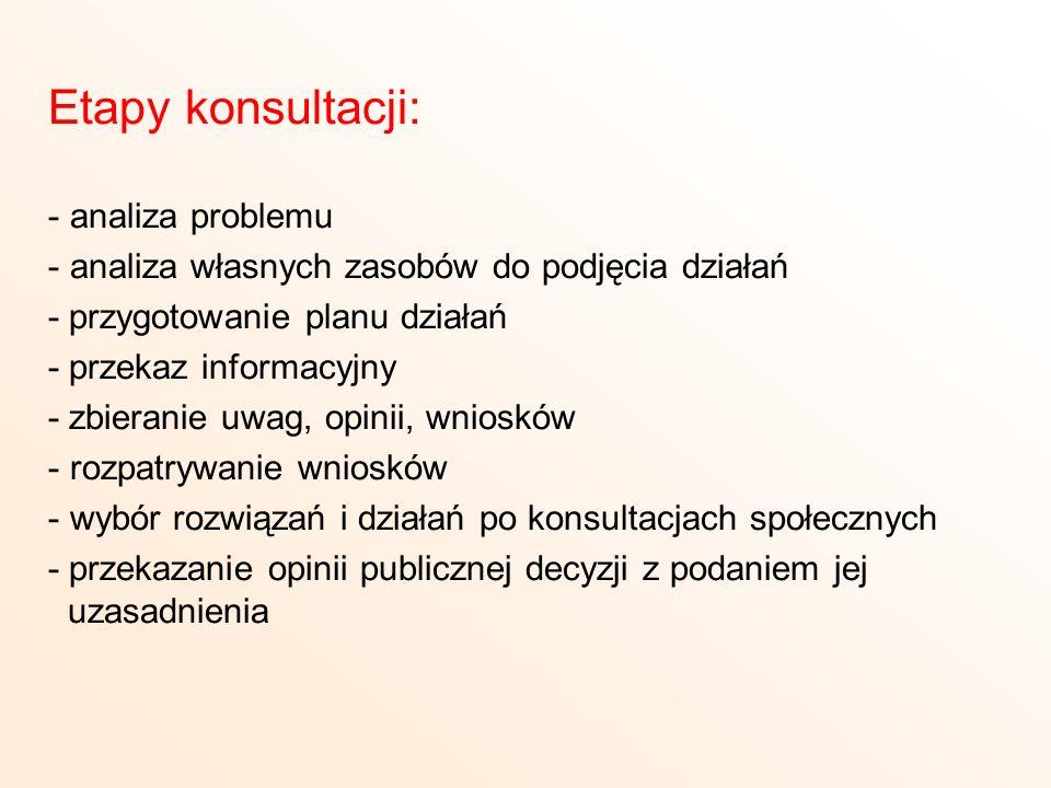 Etapy konsultacji: - analiza problemu - analiza własnych zasobów do podjęcia działań - przygotowanie planu działań - przekaz informacyjny - zbieranie