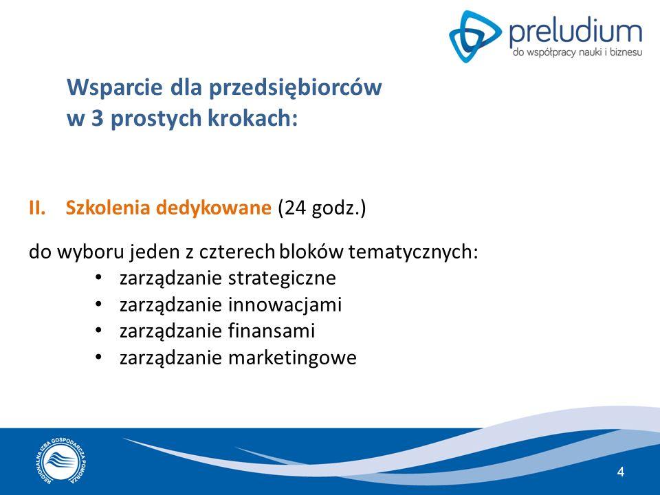 4 Wsparcie dla przedsiębiorców w 3 prostych krokach: II.Szkolenia dedykowane (24 godz.) do wyboru jeden z czterech bloków tematycznych: zarządzanie strategiczne zarządzanie innowacjami zarządzanie finansami zarządzanie marketingowe