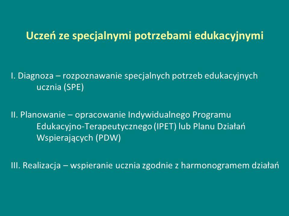 Uczeń ze specjalnymi potrzebami edukacyjnymi I. Diagnoza – rozpoznawanie specjalnych potrzeb edukacyjnych ucznia (SPE) II. Planowanie – opracowanie In