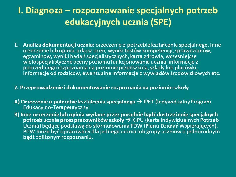 I. Diagnoza – rozpoznawanie specjalnych potrzeb edukacyjnych ucznia (SPE) 1.Analiza dokumentacji ucznia: orzeczenie o potrzebie kształcenia specjalneg
