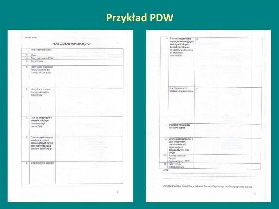 Przykład PDW