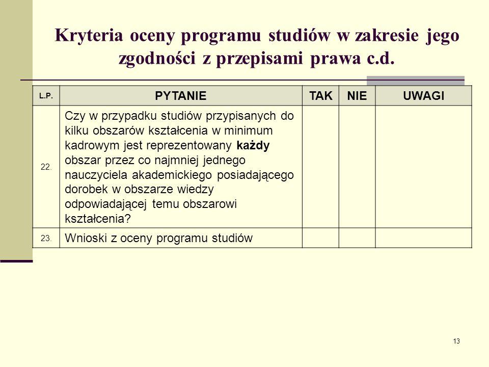 Kryteria oceny programu studiów w zakresie jego zgodności z przepisami prawa c.d.