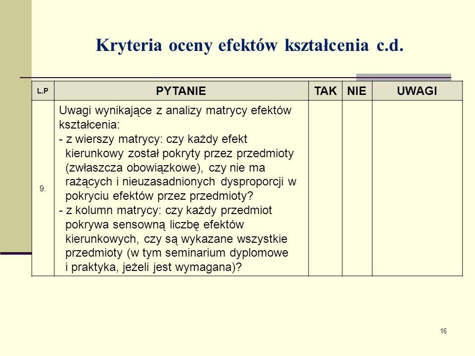 Kryteria oceny efektów kształcenia c.d. L.P PYTANIETAKNIEUWAGI 9.