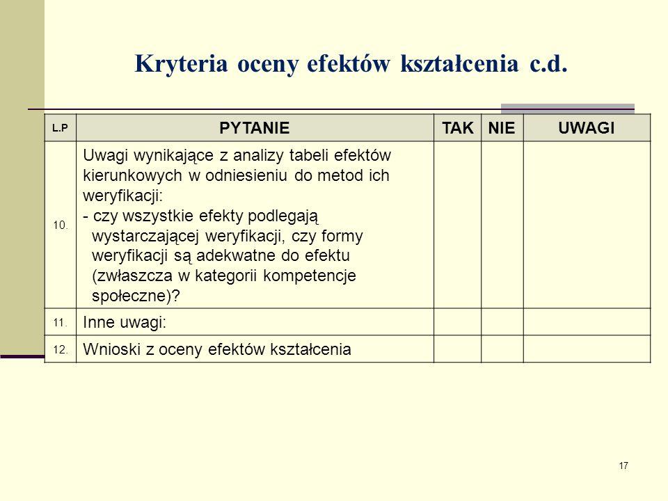 Kryteria oceny efektów kształcenia c.d. L.P PYTANIETAKNIEUWAGI 10.