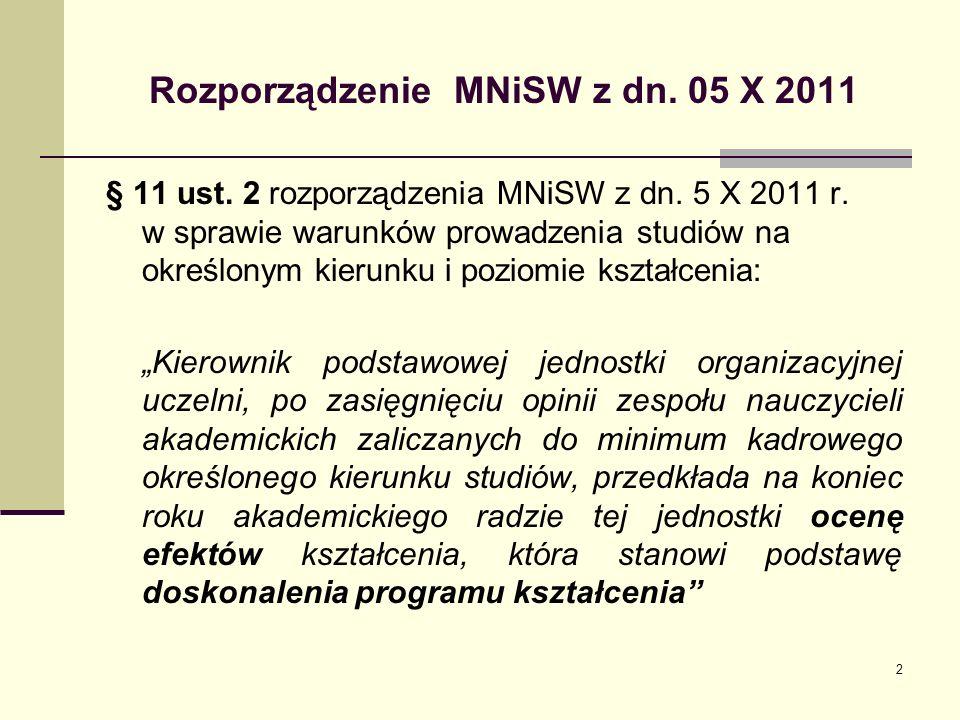 Rozporządzenie MNiSW z dn. 05 X 2011 § 11 ust. 2 rozporządzenia MNiSW z dn.