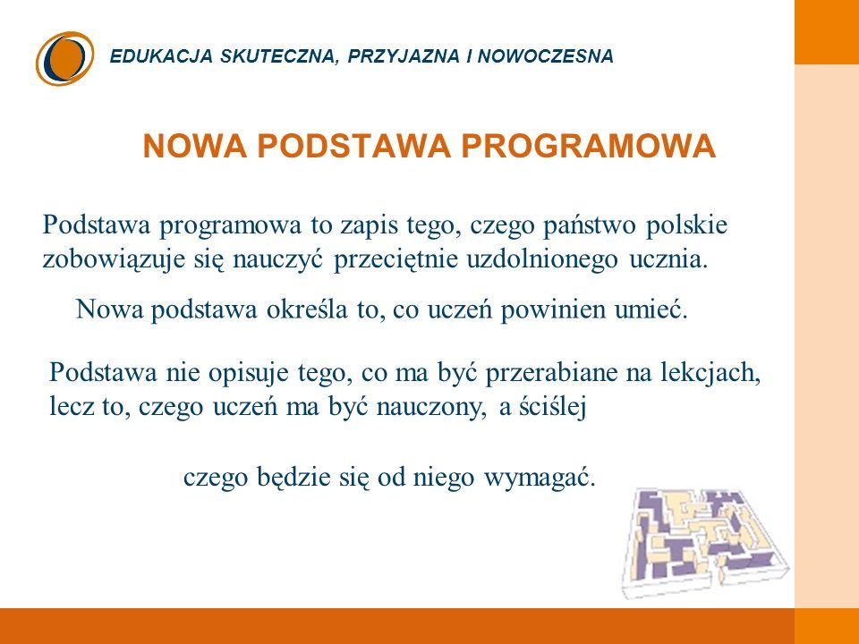 EDUKACJA SKUTECZNA, PRZYJAZNA I NOWOCZESNA NOWA PODSTAWA PROGRAMOWA Podstawa programowa to zapis tego, czego państwo polskie zobowiązuje się nauczyć p