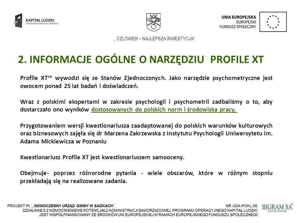 CZLOWIEK – NAJLEPSZA INWESTYCJA Profile XT wywodzi się ze Stanów Zjednoczonych. Jako narzędzie psychometryczne jest owocem ponad 25 lat badań i doświa