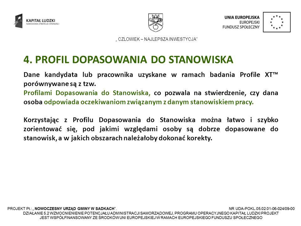 CZLOWIEK – NAJLEPSZA INWESTYCJA 4. PROFIL DOPASOWANIA DO STANOWISKA Dane kandydata lub pracownika uzyskane w ramach badania Profile XT porównywane są