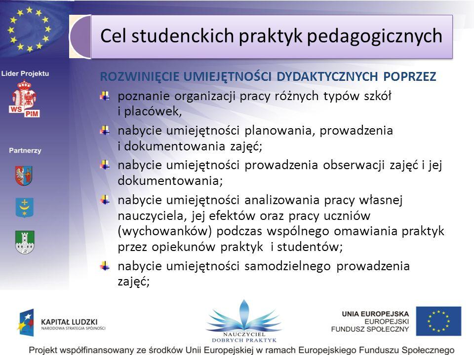 Cel studenckich praktyk pedagogicznych ROZWINIĘCIE UMIEJĘTNOŚCI DYDAKTYCZNYCH POPRZEZ poznanie organizacji pracy różnych typów szkół i placówek, nabyc