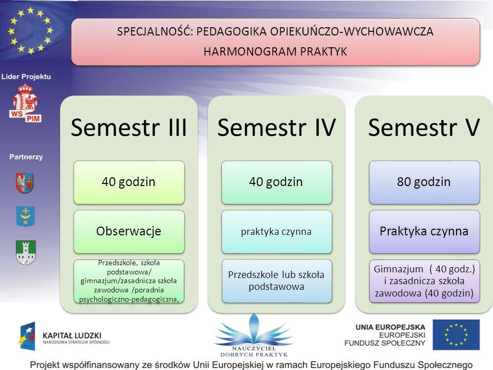 1.1 egzemplarz skierowania na praktykę wraz z potwierdzeniem Organizatora Praktyki przyjęcia praktykanta na praktykę (Załącznik Nr 1 do Regulaminu); 2 egzemplarze skierowania student pobiera przed rozpoczęciem praktyki; 2.umowa o organizację studenckiej praktyki zawodowej (Załącznik Nr 2 do Regulaminu); 3 egzemplarze umowy student pobiera przed rozpoczęciem praktyki; po podpisaniu umowy jeden jej egzemplarz Student przekazuje do BIURA PROJEKTÓW WSPiM, które rejestruje umowy, drugi za pośrednictwem Studenta przekazywany jest organizatorowi praktyki, trzeci egzemplarz zachowuje Student; 3.harmonogram zajęć – student bezpośrednio po jego ustaleniu w szkole/placówce składa w Biurze Projektów ;