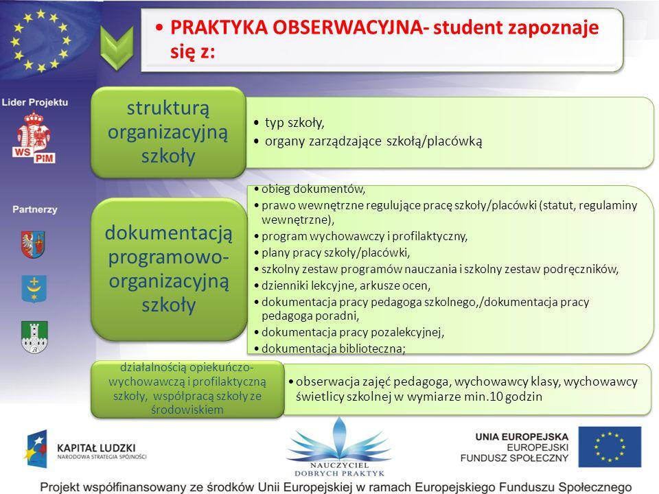 PRAKTYKA OBSERWACYJNA- student zapoznaje się z: typ szkoły, organy zarządzające szkołą/placówką strukturą organizacyjną szkoły obieg dokumentów, prawo
