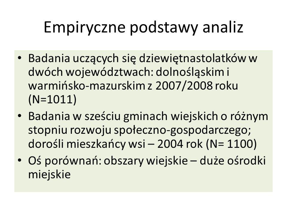 Empiryczne podstawy analiz Badania uczących się dziewiętnastolatków w dwóch województwach: dolnośląskim i warmińsko-mazurskim z 2007/2008 roku (N=1011