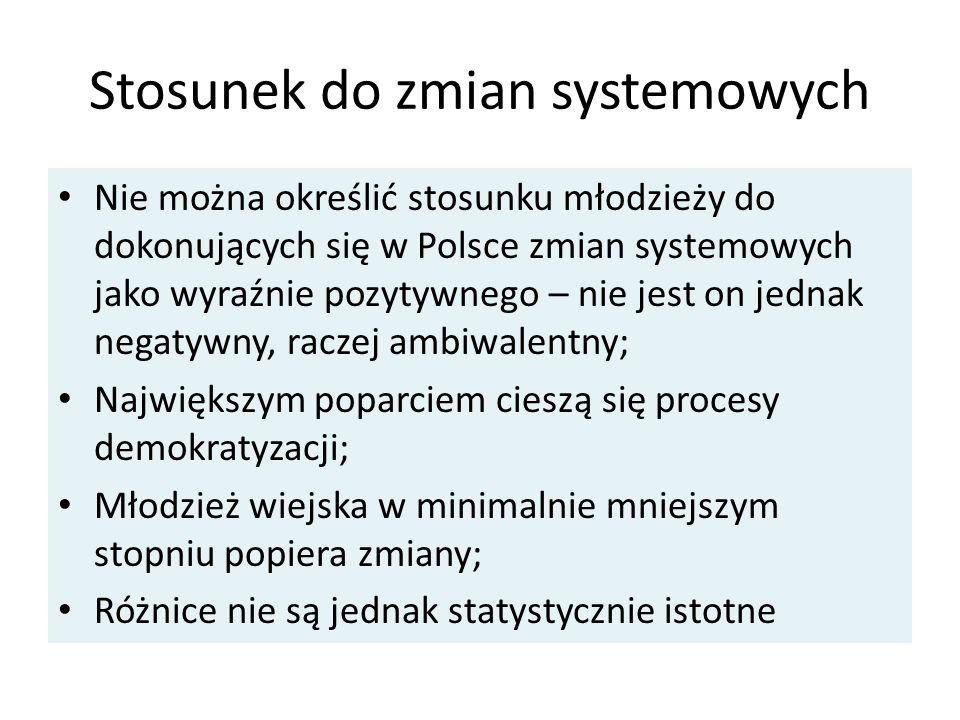 Stosunek do zmian systemowych Nie można określić stosunku młodzieży do dokonujących się w Polsce zmian systemowych jako wyraźnie pozytywnego – nie jes