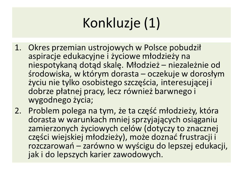 Konkluzje (1) 1.Okres przemian ustrojowych w Polsce pobudził aspiracje edukacyjne i życiowe młodzieży na niespotykaną dotąd skalę.