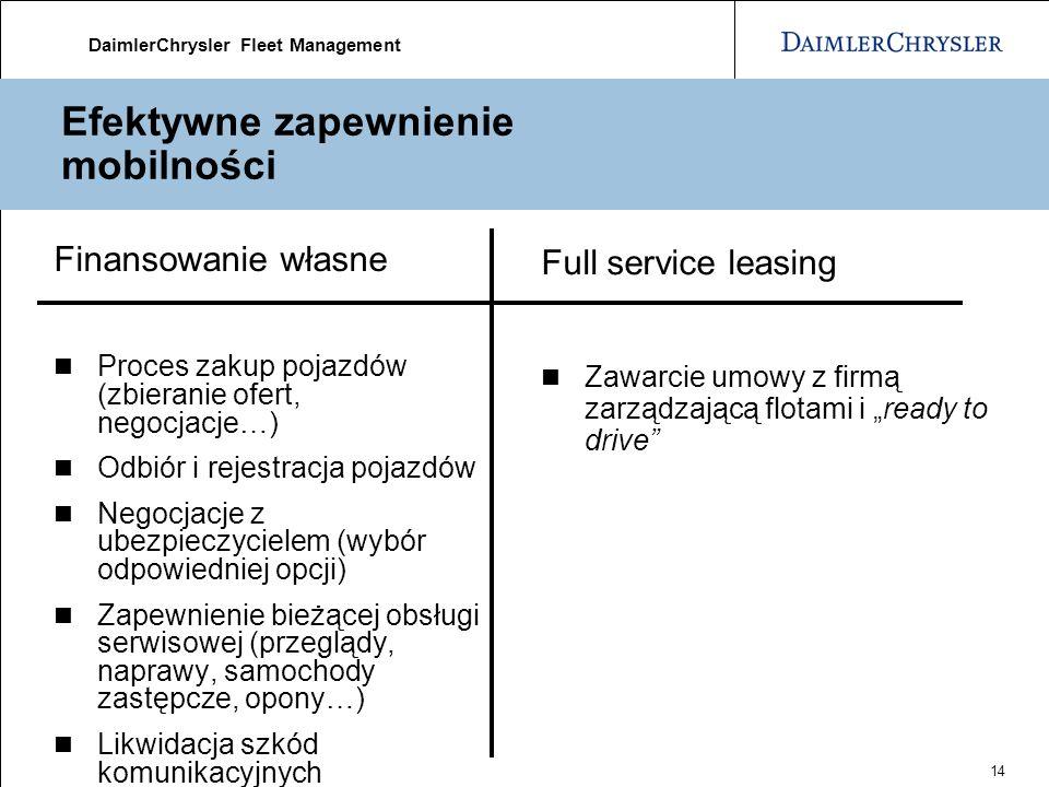 DaimlerChrysler Fleet Management 14 Efektywne zapewnienie mobilności Finansowanie własne Proces zakup pojazdów (zbieranie ofert, negocjacje…) Odbiór i rejestracja pojazdów Negocjacje z ubezpieczycielem (wybór odpowiedniej opcji) Zapewnienie bieżącej obsługi serwisowej (przeglądy, naprawy, samochody zastępcze, opony…) Likwidacja szkód komunikacyjnych Full service leasing Zawarcie umowy z firmą zarządzającą flotami i ready to drive