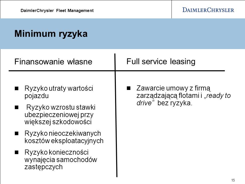 DaimlerChrysler Fleet Management 15 Minimum ryzyka Finansowanie własne Ryzyko utraty wartości pojazdu Ryzyko wzrostu stawki ubezpieczeniowej przy więk