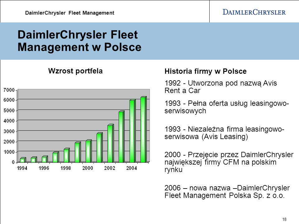 DaimlerChrysler Fleet Management 18 DaimlerChrysler Fleet Management w Polsce Historia firmy w Polsce 1992 - Utworzona pod nazwą Avis Rent a Car 1993 - Pełna oferta usług leasingowo- serwisowych 1993 - Niezależna firma leasingowo- serwisowa (Avis Leasing) 2000 - Przejęcie przez DaimlerChrysler największej firmy CFM na polskim rynku 2006 – nowa nazwa –DaimlerChrysler Fleet Management Polska Sp.