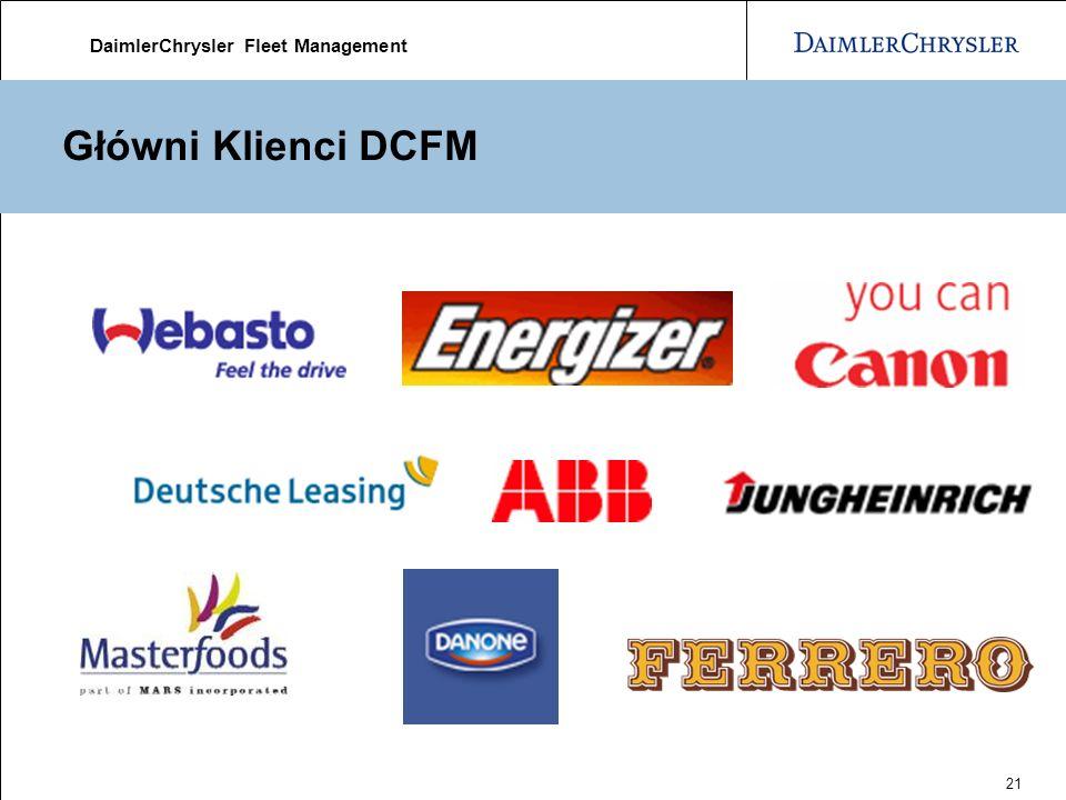 DaimlerChrysler Fleet Management 21 Główni Klienci DCFM
