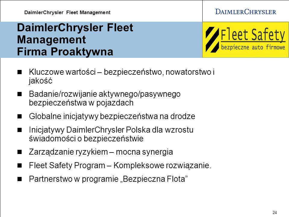 DaimlerChrysler Fleet Management 24 DaimlerChrysler Fleet Management Firma Proaktywna Kluczowe wartości – bezpieczeństwo, nowatorstwo i jakość Badanie/rozwijanie aktywnego/pasywnego bezpieczeństwa w pojazdach Globalne inicjatywy bezpieczeństwa na drodze Inicjatywy DaimlerChrysler Polska dla wzrostu świadomości o bezpieczeństwie Zarządzanie ryzykiem – mocna synergia Fleet Safety Program – Kompleksowe rozwiązanie.