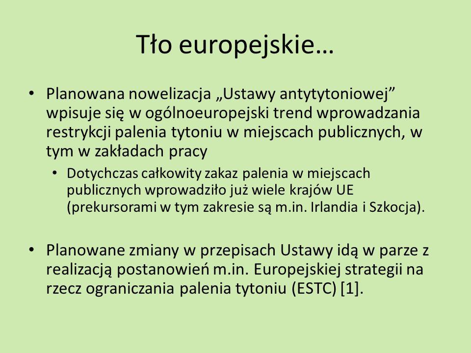 Opinie Polaków o zakazie palenia w miejscach publicznych [2]