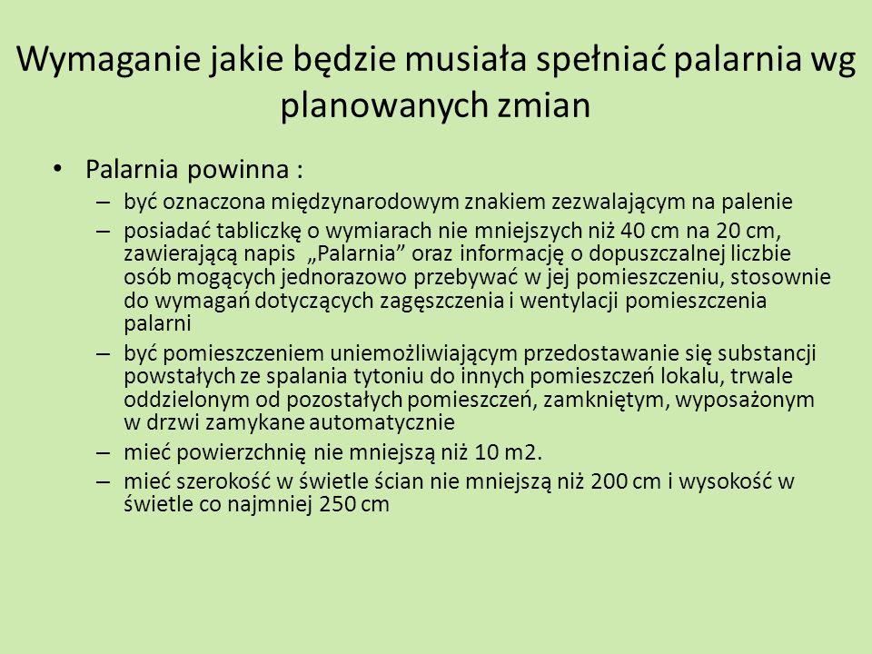 Wymaganie jakie będzie musiała spełniać palarnia wg planowanych zmian Palarnia powinna : – być oznaczona międzynarodowym znakiem zezwalającym na palen