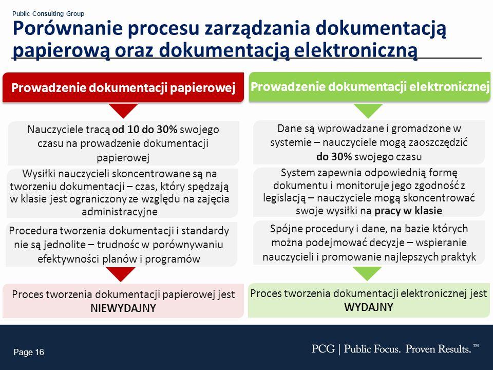 Page 16 Public Consulting Group Prowadzenie dokumentacji elektronicznej Prowadzenie dokumentacji papierowej Porównanie procesu zarządzania dokumentacj