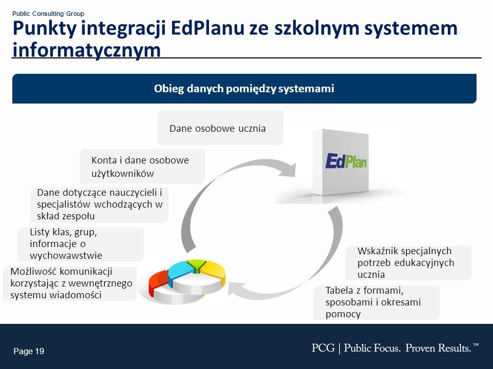 Page 19 Public Consulting Group Punkty integracji EdPlanu ze szkolnym systemem informatycznym Obieg danych pomiędzy systemami Dane osobowe ucznia Dane