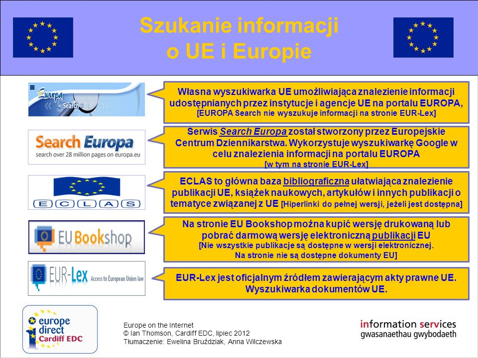 Europe on the Internet © Ian Thomson, Cardiff EDC, lipiec 2012 Tłumaczenie: Ewelina Bruździak, Anna Wilczewska Searching for European information Szuk