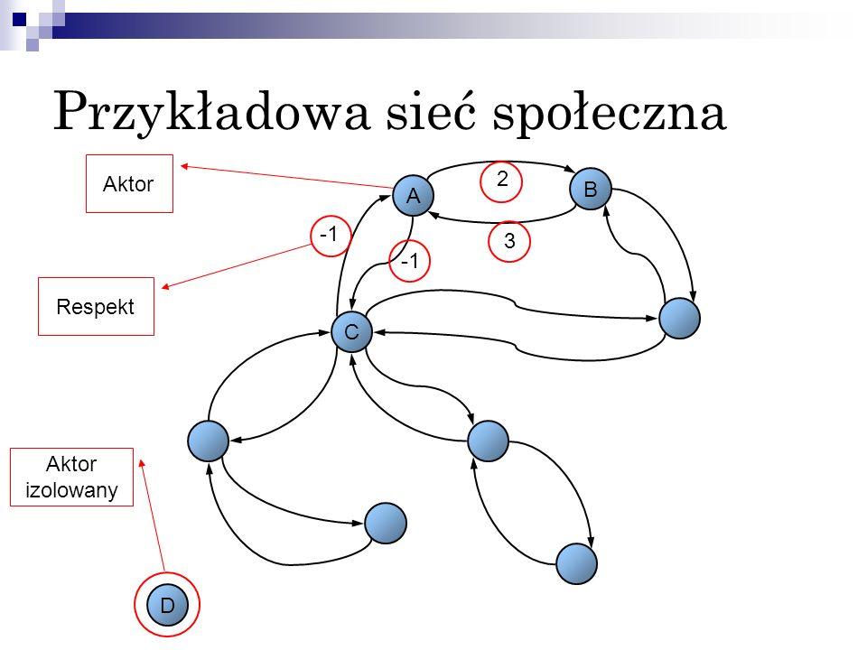 Przykładowa sieć społeczna A B C D 2 3 Aktor Respekt Aktor izolowany