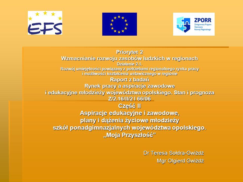 Priorytet 2 Wzmacnianie rozwoju zasobów ludzkich w regionach Działanie 2.1.