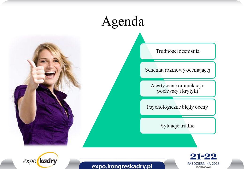 Agenda Trudności ocenianiaSchemat rozmowy oceniającej Asertywna komunikacja: pochwały i krytyki Psychologiczne błędy ocenySytuacje trudne