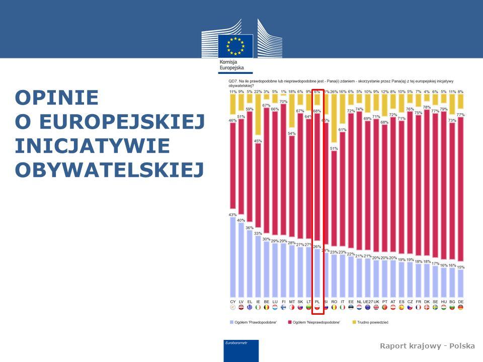 OPINIE O EUROPEJSKIEJ INICJATYWIE OBYWATELSKIEJ Raport krajowy - Polska