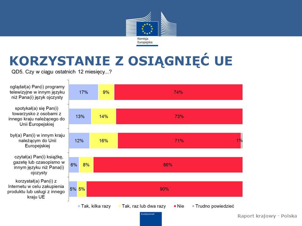 KORZYSTANIE Z OSIĄGNIĘĆ UE Raport krajowy - Polska